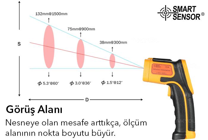Smart sensor AS530 kızılötesi sıcaklık ölçer